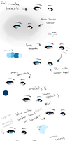 eye tutorial maybe? by lolipoploid