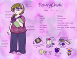 Meet The Artist meme thing by LinksLove