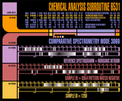 Chemical Analysis Subroutine by CmdrKerner
