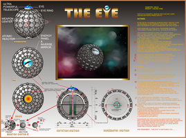 The Eye by Zoehi