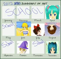 Summary of Art MEME by Hiyomi-chan