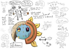 My Fakemon #03 Evolved Solrock/Lunatone, Aeonore by grimarionette