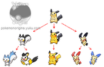Adorable Electric Mice by PkmnOriginsProject