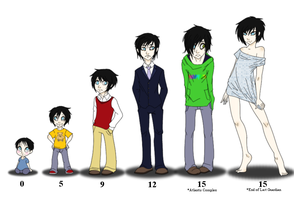 Artemis Fowl Age Chart by The-Silent-Angel