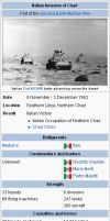 Italian Invasion of Chad by lamnay