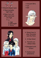 Character Sheet: Vincent by Shadowstar
