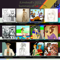 My 2012 Experience by JLindseyB