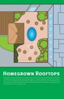 HomeGrown Rooftops by knight28
