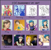 2010 Summary of Art by vidramidra
