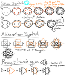 homestuck Symbols tutorial by Mylithia