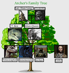 Archer's Family Tree by HelloMyNameIsEd