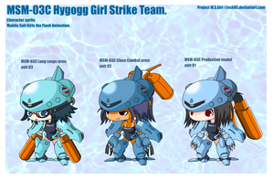Team hygogg by NCH85