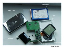 iPod : iCrap by Master-G