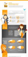 Best New Product Awards infographic by andylgd