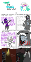 Bane and Stacias Double Meme by StaciaStarburst