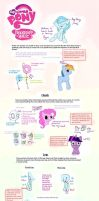 Pony Tutorial by LucieKJ
