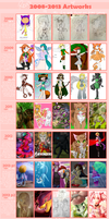 Improvement Meme 2008-2013 by SkittyStrawberries