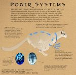 Power System Sheet 2 by akeli