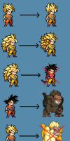 Explaining my Ssj4 by yurestu