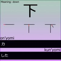 Kanji - Down by LearningJapanese