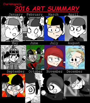 2016 Art Improvement Meme by Charlemagne1