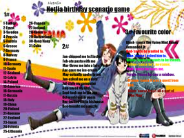 Hetalia birthday scenario game. by TheBlueEyedVampire