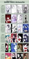 2003-2012 Improvement MEME by Moemai