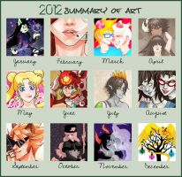 2012 - Year in Review by blk-kitti