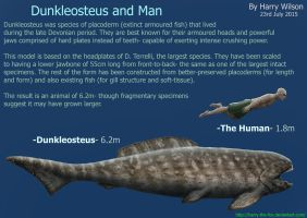 Dunkleosteus Size by Harry-the-Fox