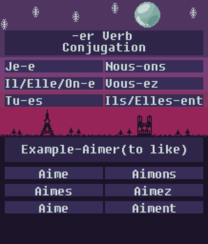 Er Verbs - French Verb Reference Sheet by GildedMelody