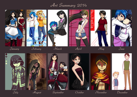 Summary of Art 2014 by Kare-Valgon