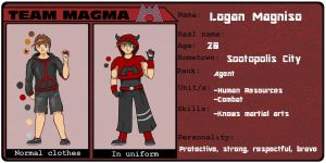 HPR - Logan Magniso of Team Magma by OneLifeRemaining