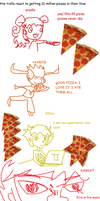 the trolls react to getting 12 million pizzas by Seiga-Kijin