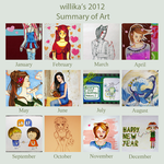 2012 Art Summary by willika