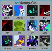 2012 Summary of Art by RadioactiveBirds