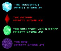 Infinity Stones of the Marvel Movies by Xelku9