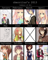 2013 Art Summary by cherriluu