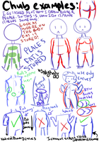 Tips on drawing the chub by AllyRat