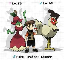 Trainer Profile : Tanner by TRspicy