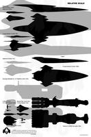 Stormshadow: Scale Chart 2 by Phaeton99