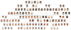 Renewed Weasley Family Tree by Hotaru12345