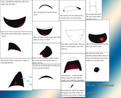 Ruby Gloom Girl Mouths by Cebius