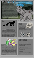 Maakis - Information Sheet [NEW] by YumiTheWolf