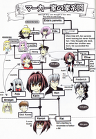 Maaka family Tree by zonnikku
