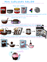 Mini Cupcakes Recipe by Turkey-Wang