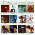 2013 Summary of Art by Rubilight