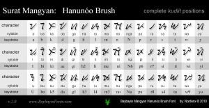 Mangyan Hanunoo Brush Font by Nordenx