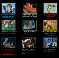 Monster Rancher Alignment Chart by Cybertoy00