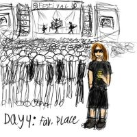 day4: favourite place by Naphula