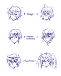PM guide to similar hairstyles by Cioccolatodorima